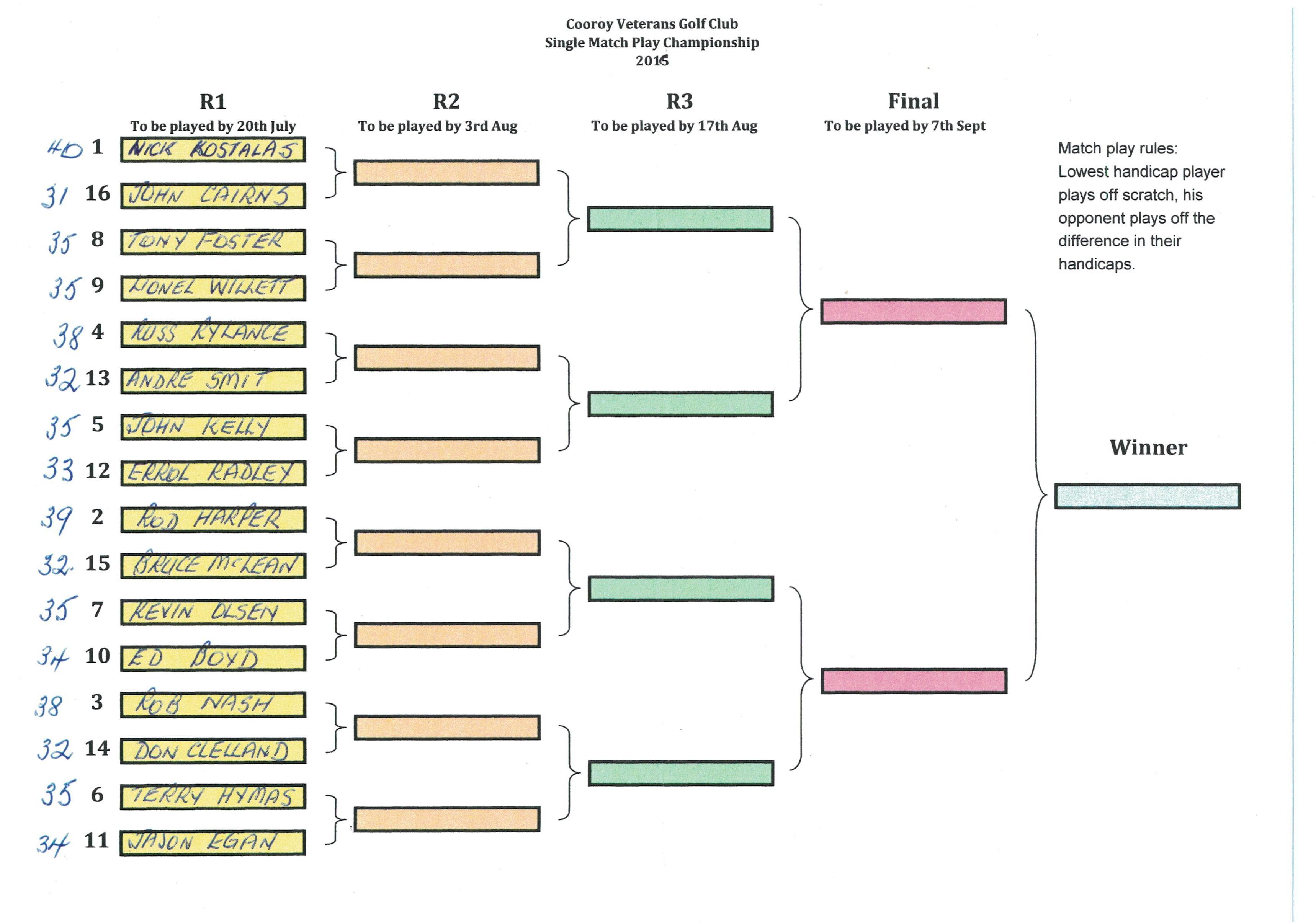 2016 07 06 - Single Match Play Draw